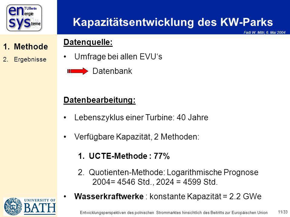 Kapazitätsentwicklung des KW-Parks
