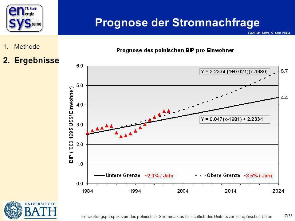 Prognose der Stromnachfrage