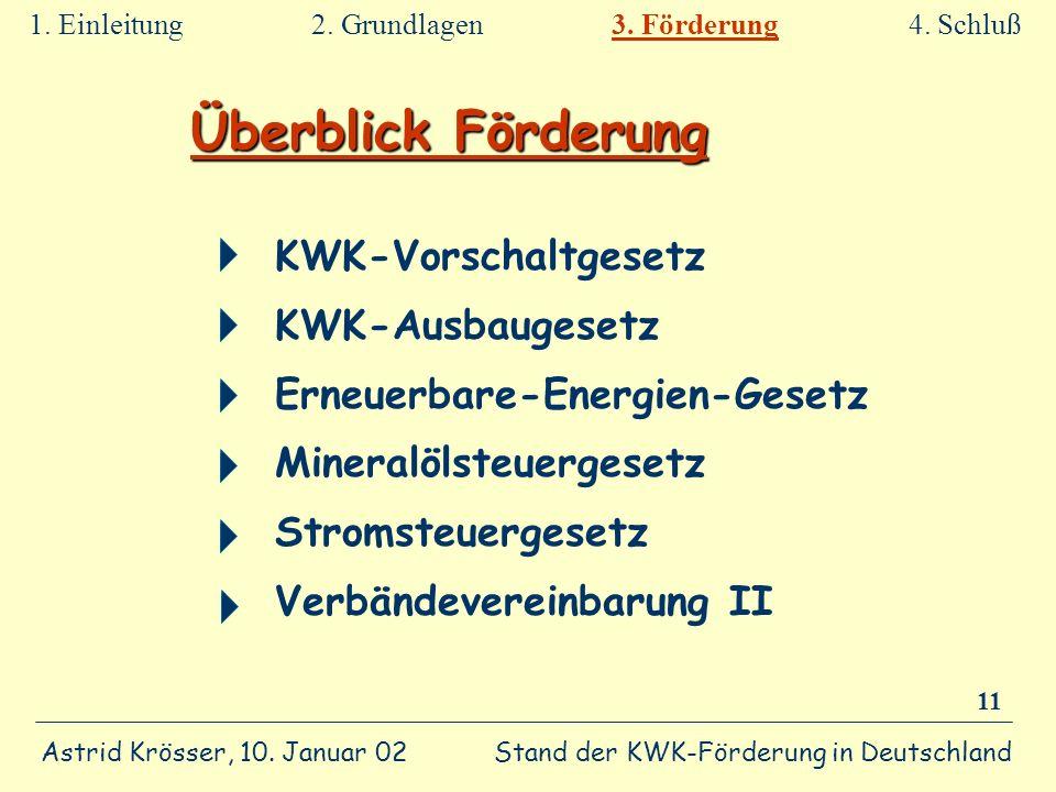 Überblick Förderung KWK-Vorschaltgesetz KWK-Ausbaugesetz