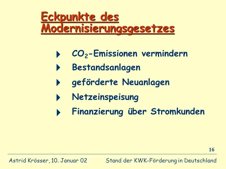 Eckpunkte des Modernisierungsgesetzes
