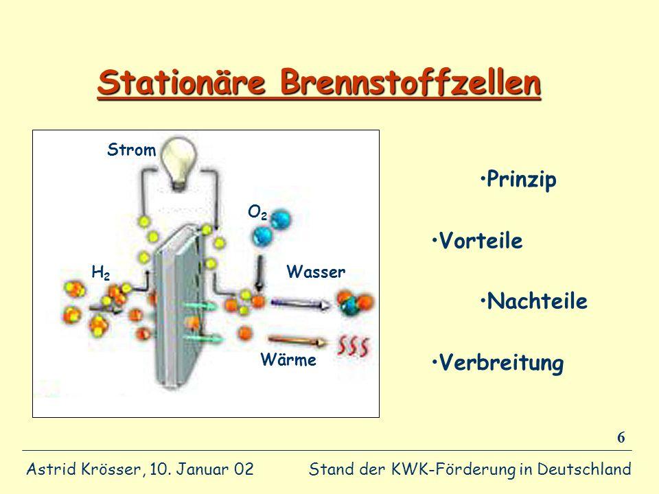 Stationäre Brennstoffzellen