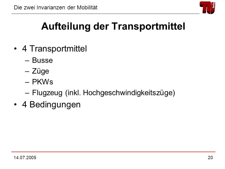 Aufteilung der Transportmittel