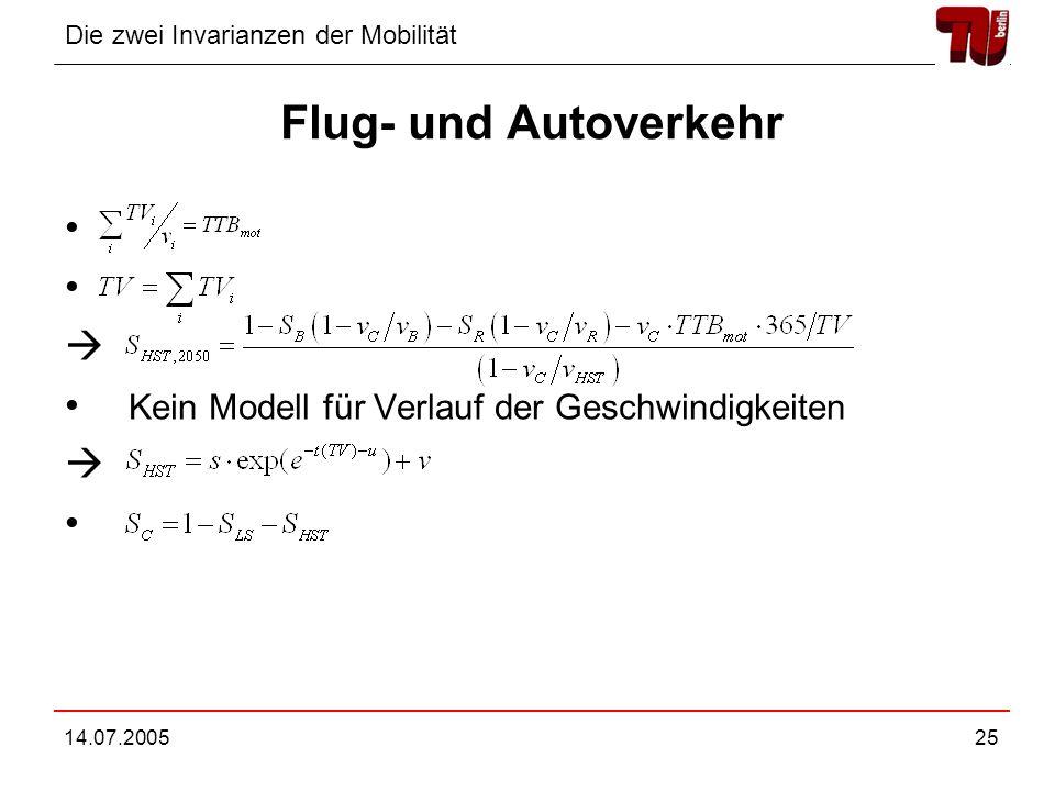 Flug- und Autoverkehr  Kein Modell für Verlauf der Geschwindigkeiten