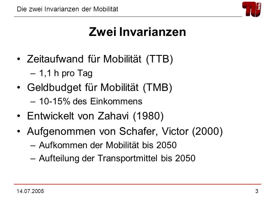 Zwei Invarianzen Zeitaufwand für Mobilität (TTB)