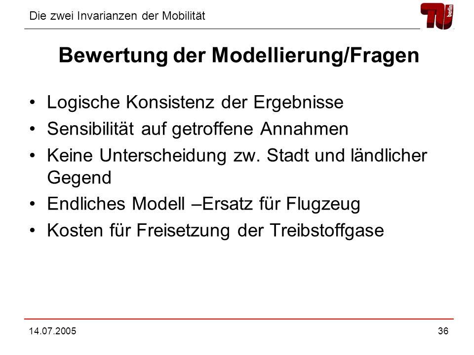 Bewertung der Modellierung/Fragen