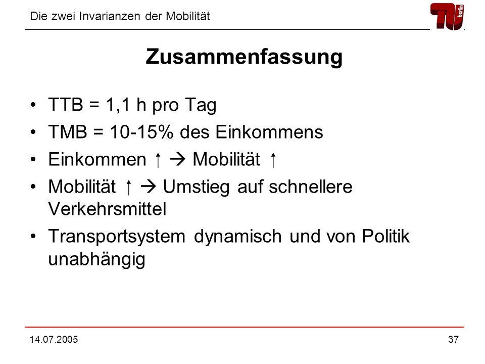 Zusammenfassung TTB = 1,1 h pro Tag TMB = 10-15% des Einkommens