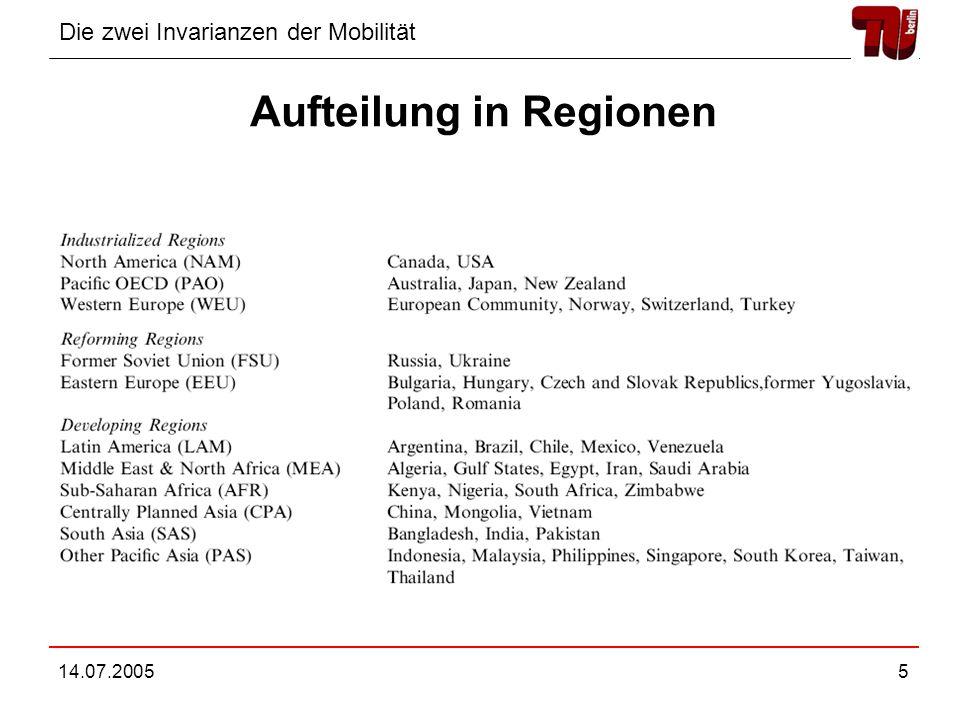 Aufteilung in Regionen