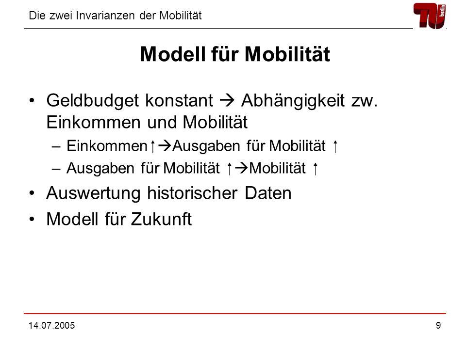 Modell für Mobilität Geldbudget konstant  Abhängigkeit zw. Einkommen und Mobilität. Einkommen  Ausgaben für Mobilität
