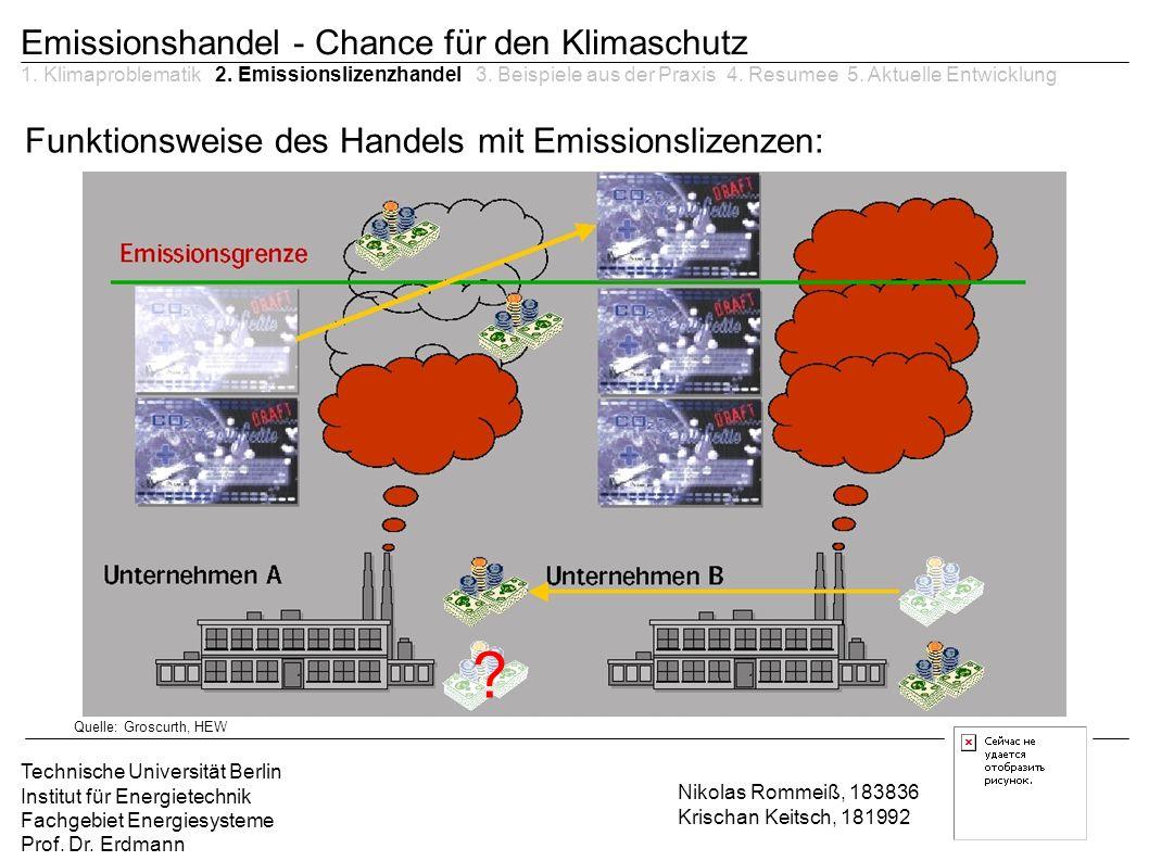 Emissionshandel - Chance für den Klimaschutz
