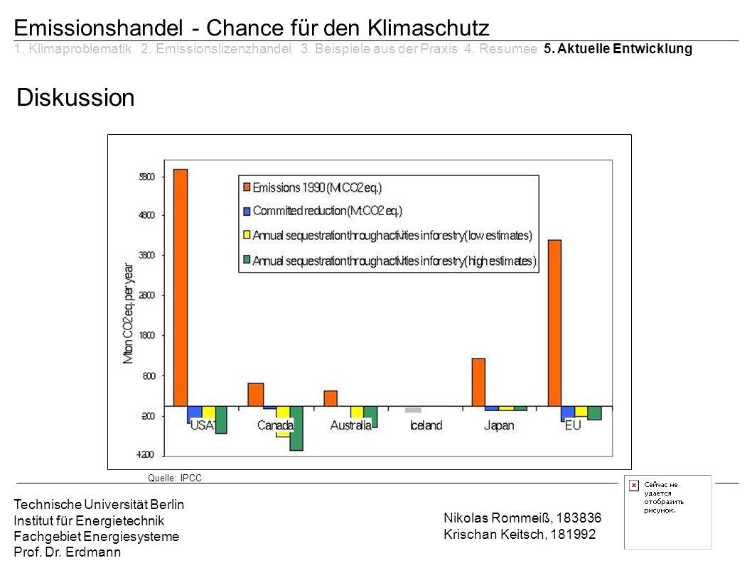 Diskussion Emissionshandel - Chance für den Klimaschutz