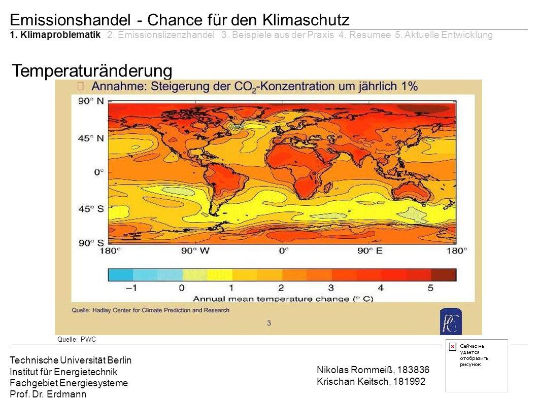 Temperaturänderung Emissionshandel - Chance für den Klimaschutz