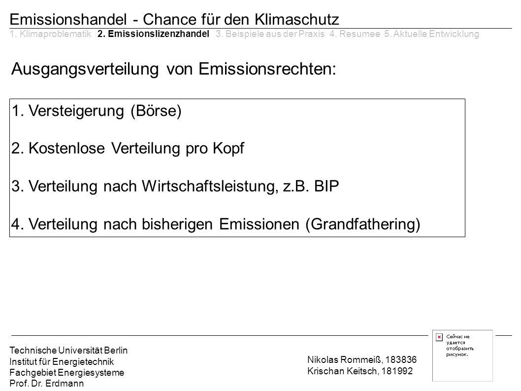 Ausgangsverteilung von Emissionsrechten: