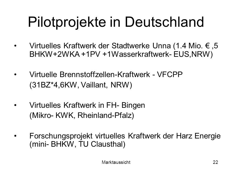 Pilotprojekte in Deutschland