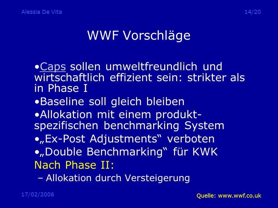 Alessia De Vita WWF Vorschläge. Caps sollen umweltfreundlich und wirtschaftlich effizient sein: strikter als in Phase I.
