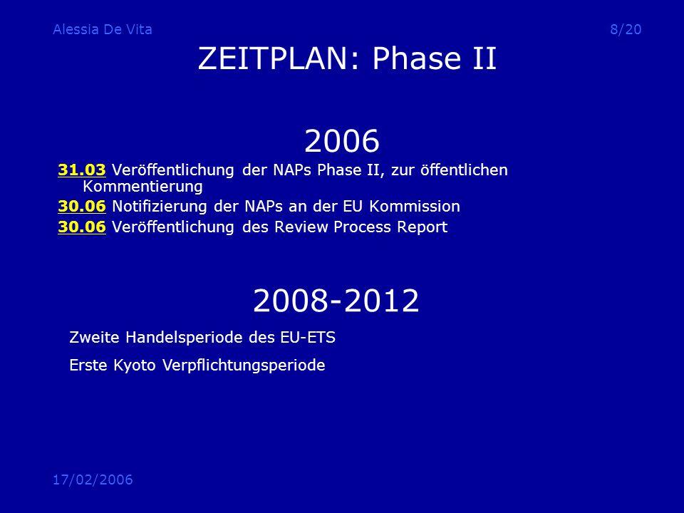 Alessia De Vita ZEITPLAN: Phase II. 2006. 31.03 Veröffentlichung der NAPs Phase II, zur öffentlichen Kommentierung.