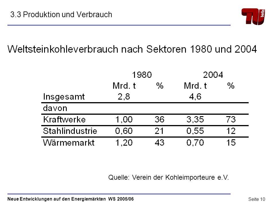 3.3 Produktion und Verbrauch