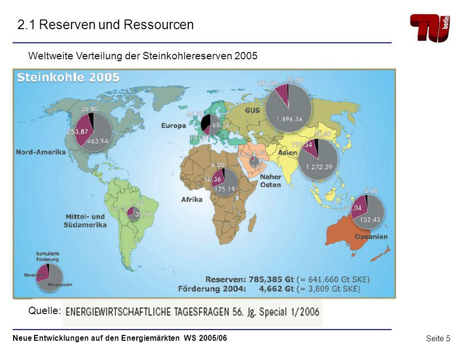 2.1 Reserven und Ressourcen