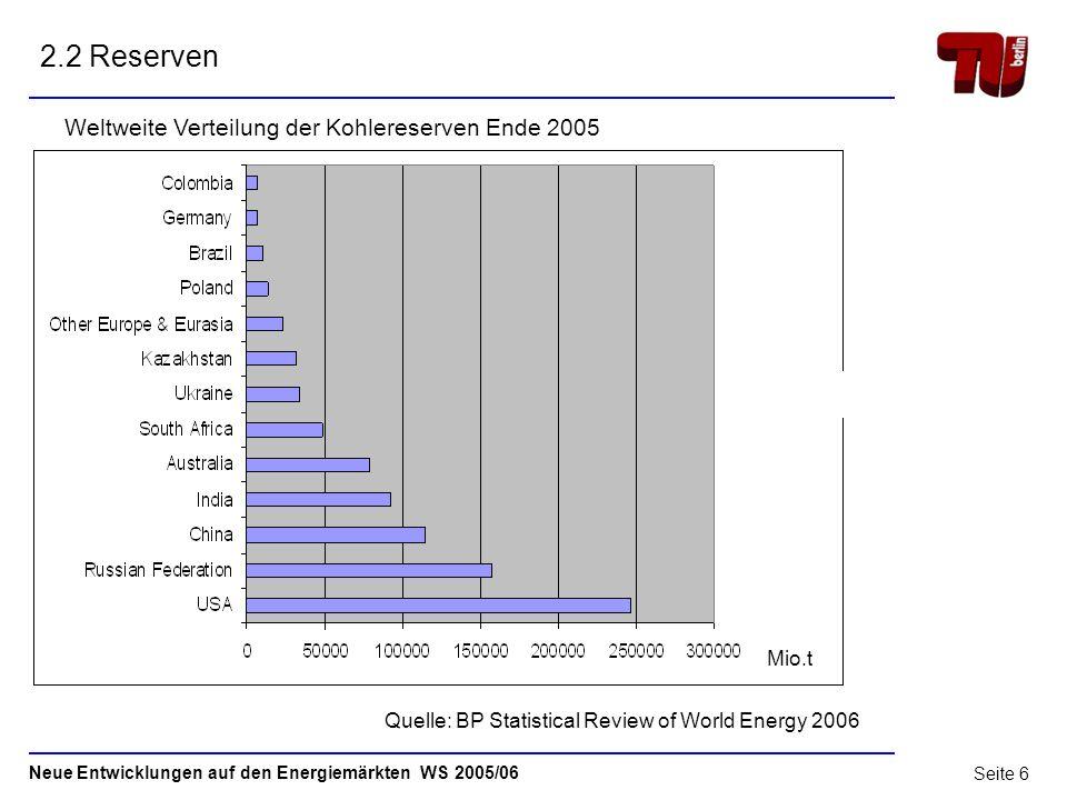2.2 Reserven Weltweite Verteilung der Kohlereserven Ende 2005 Mio.t