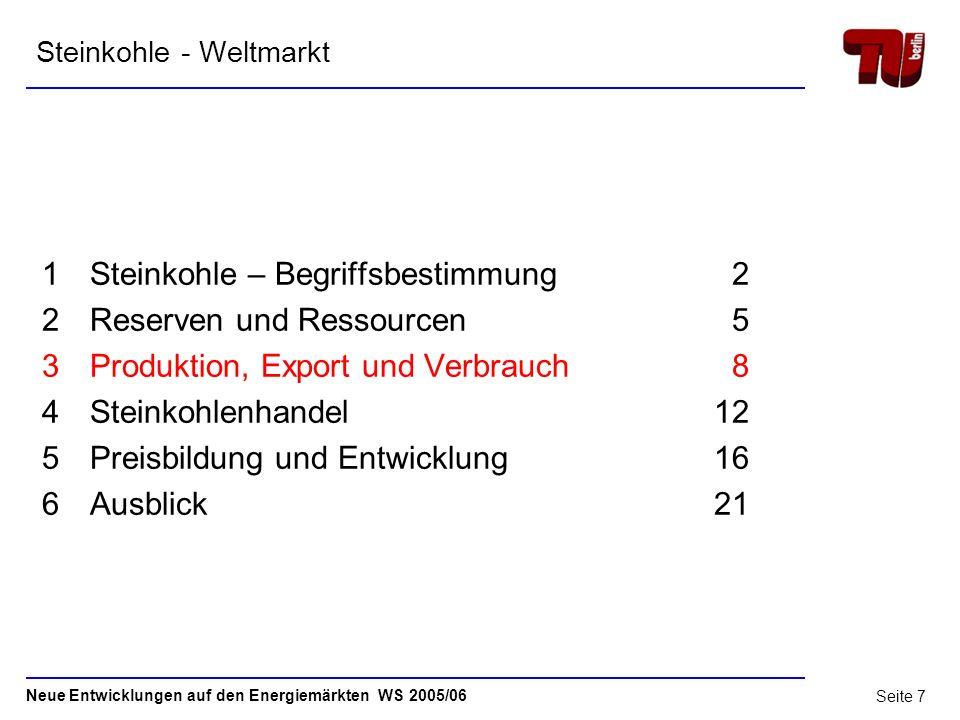 Steinkohle - Weltmarkt