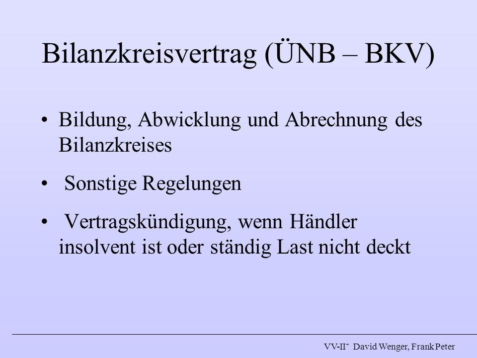 Bilanzkreisvertrag (ÜNB – BKV)