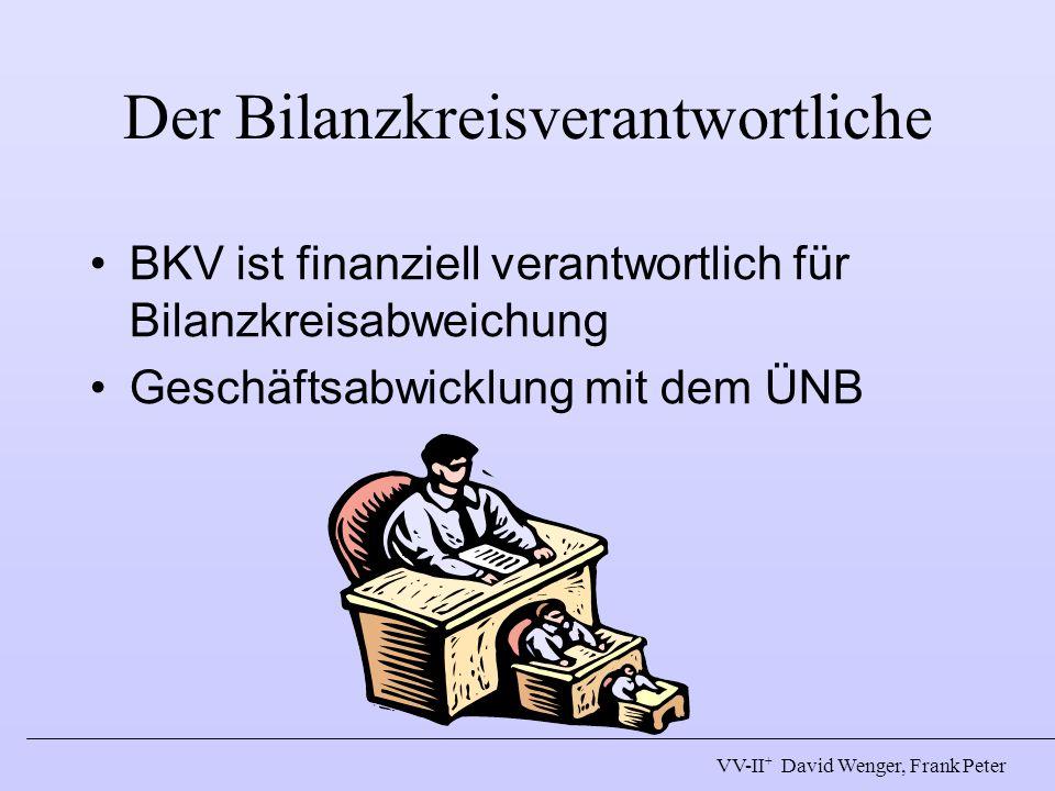 Der Bilanzkreisverantwortliche