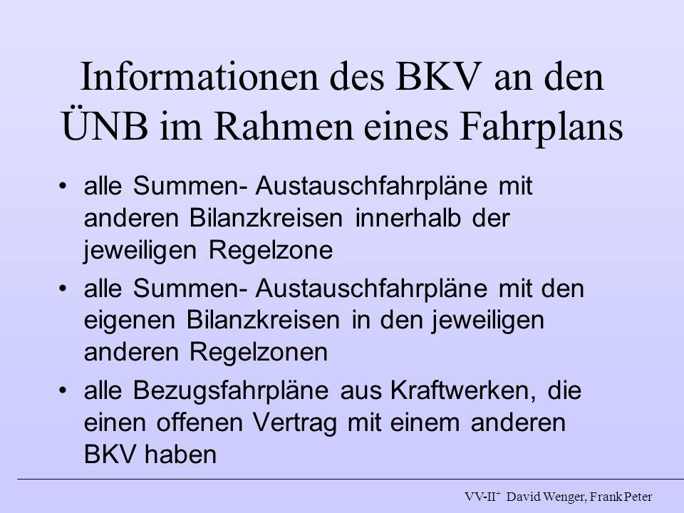Informationen des BKV an den ÜNB im Rahmen eines Fahrplans