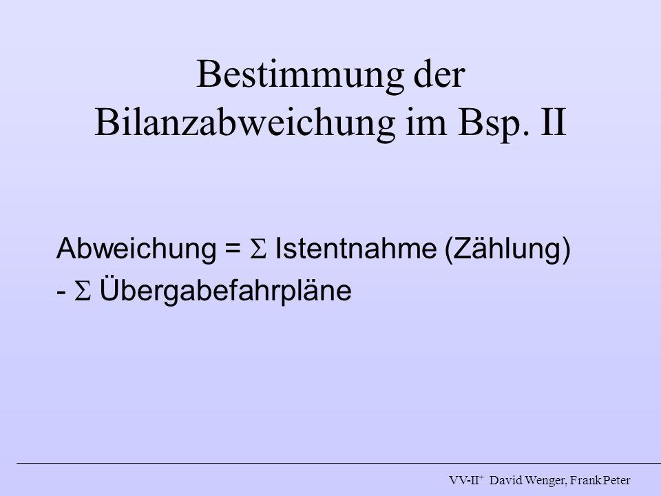 Bestimmung der Bilanzabweichung im Bsp. II