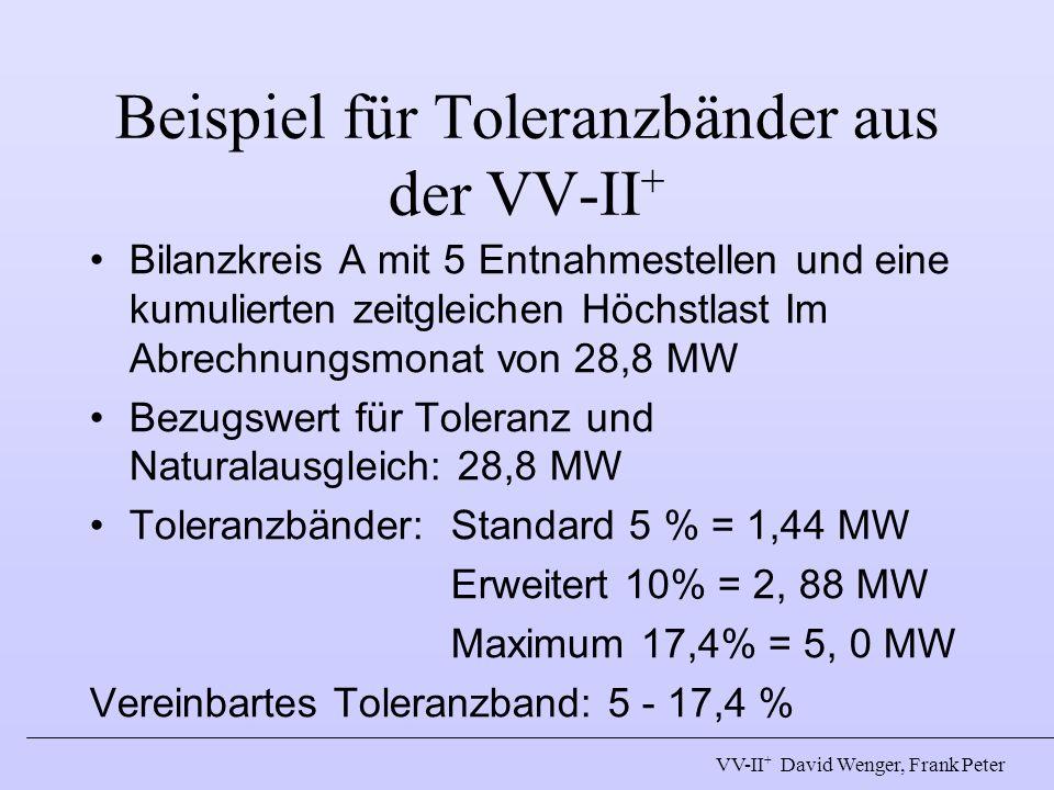 Beispiel für Toleranzbänder aus der VV-II+