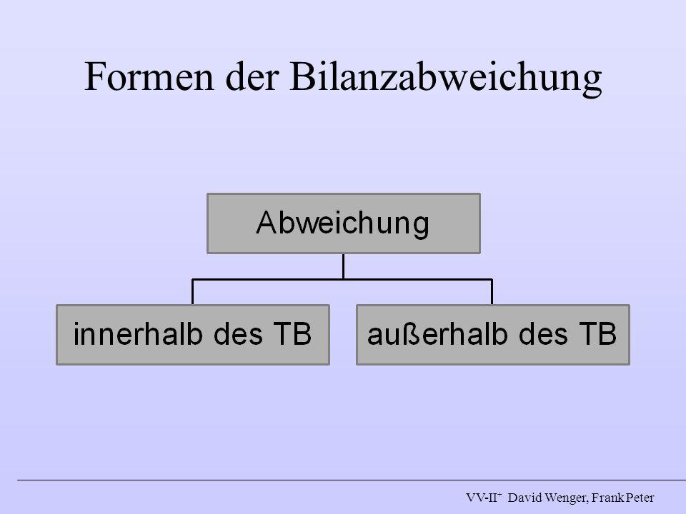 Formen der Bilanzabweichung