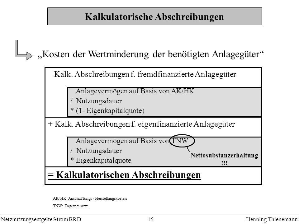 Kalkulatorische Abschreibungen Nettosubstanzerhaltung!!!
