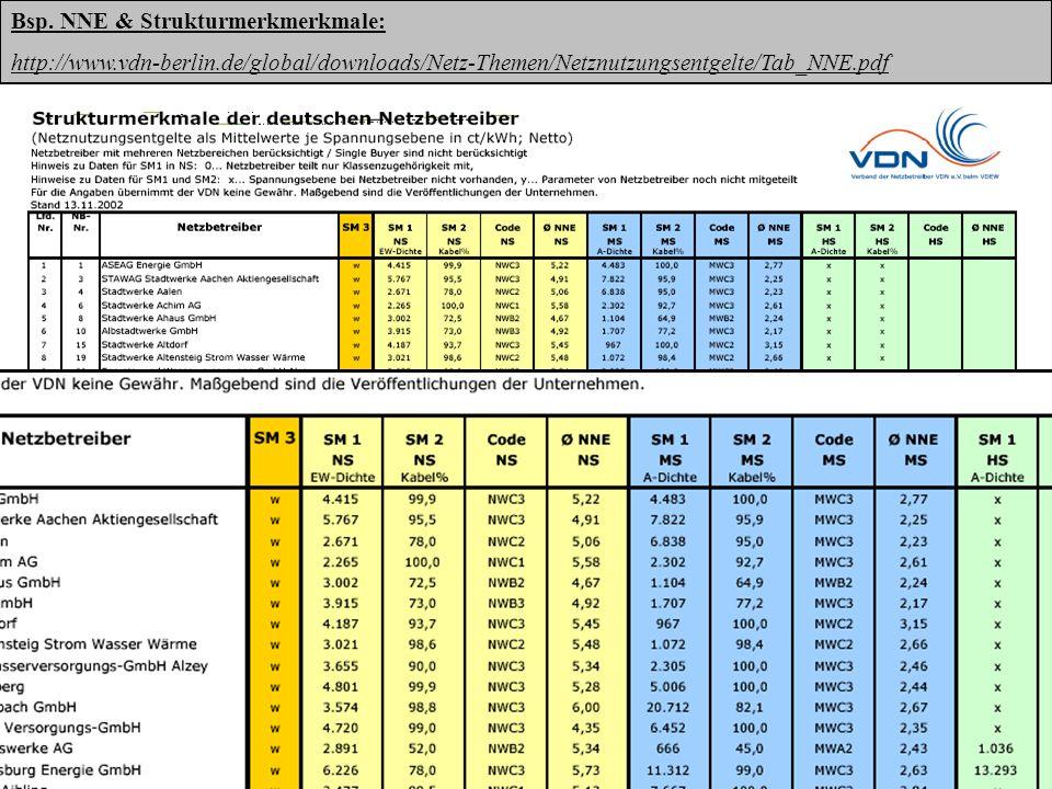 Bsp. NNE & Strukturmerkmerkmale:
