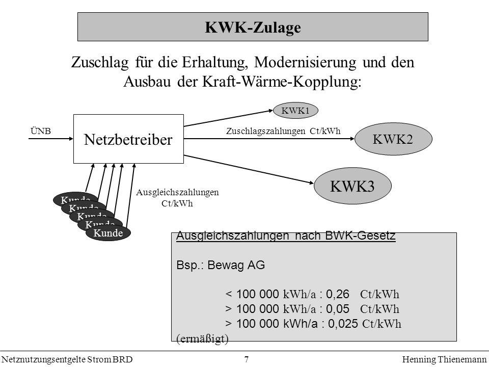 Zuschlagszahlungen Ct/kWh
