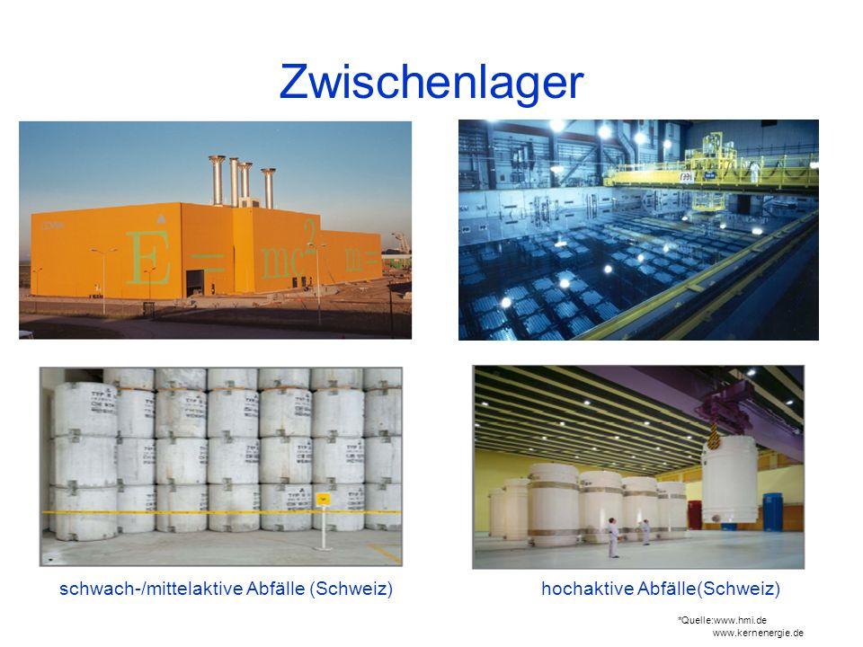Zwischenlager schwach-/mittelaktive Abfälle (Schweiz)