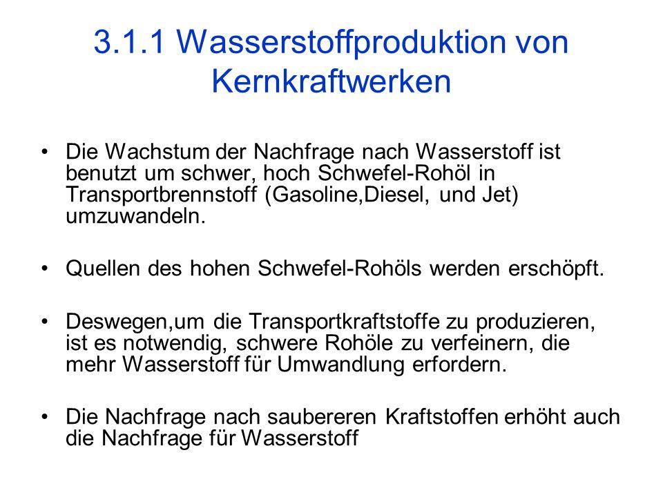 3.1.1 Wasserstoffproduktion von Kernkraftwerken