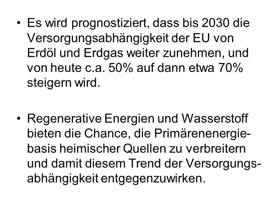 Es wird prognostiziert, dass bis 2030 die Versorgungsabhängigkeit der EU von Erdöl und Erdgas weiter zunehmen, und von heute c.a. 50% auf dann etwa 70% steigern wird.