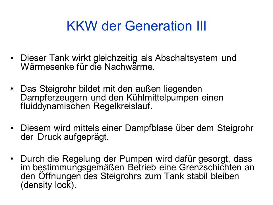 KKW der Generation III Dieser Tank wirkt gleichzeitig als Abschaltsystem und Wärmesenke für die Nachwärme.