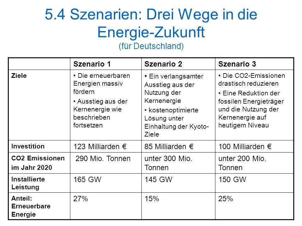 5.4 Szenarien: Drei Wege in die Energie-Zukunft (für Deutschland)