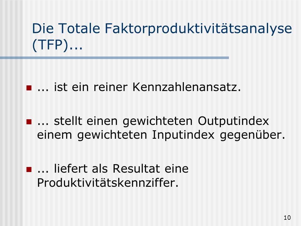 Die Totale Faktorproduktivitätsanalyse (TFP)...