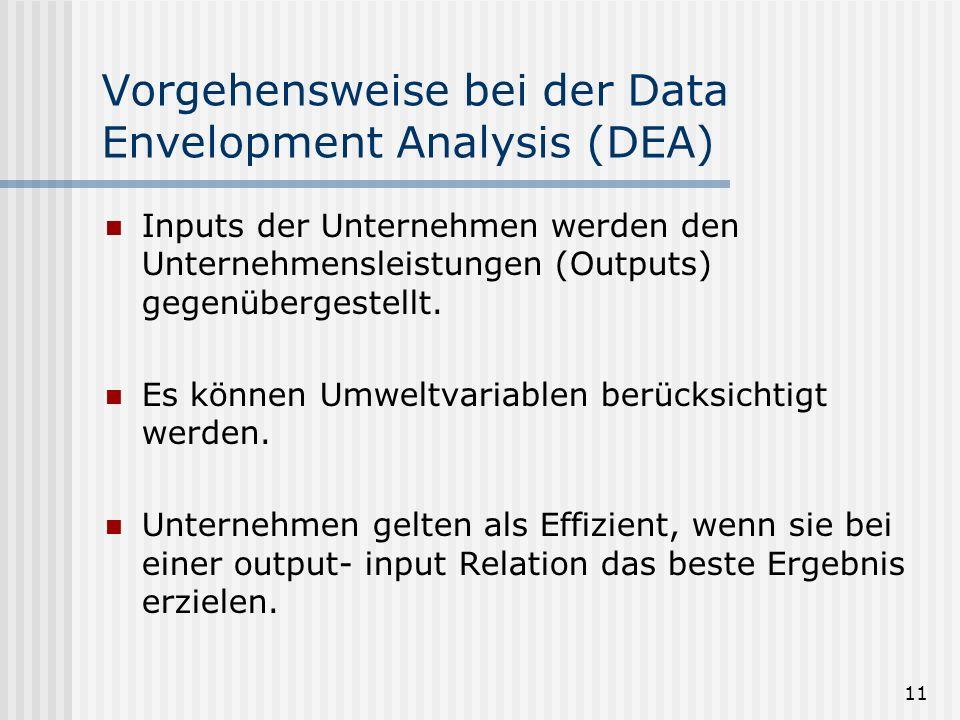 Vorgehensweise bei der Data Envelopment Analysis (DEA)