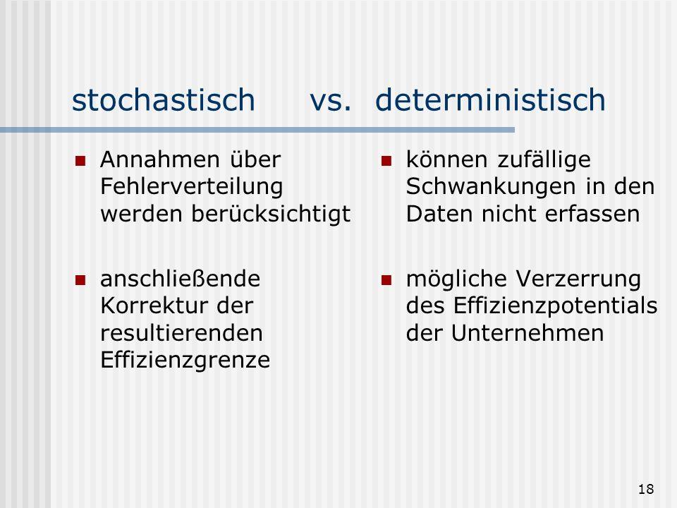 stochastisch vs. deterministisch