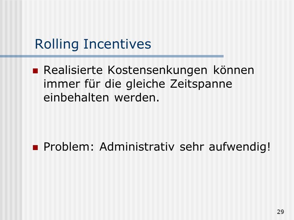 Rolling Incentives Realisierte Kostensenkungen können immer für die gleiche Zeitspanne einbehalten werden.