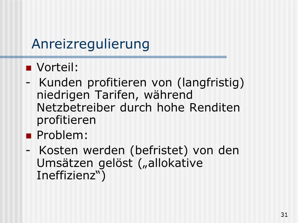 Anreizregulierung Vorteil: