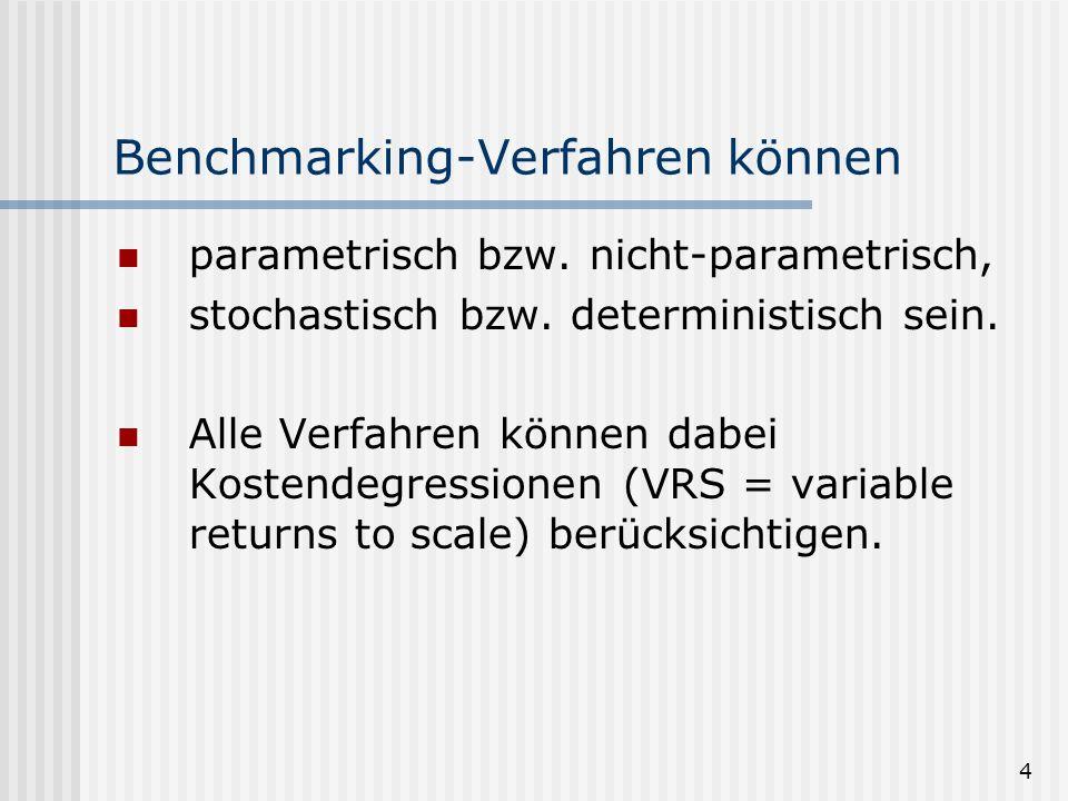 Benchmarking-Verfahren können