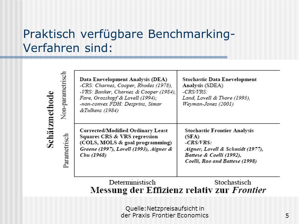 Praktisch verfügbare Benchmarking-Verfahren sind: