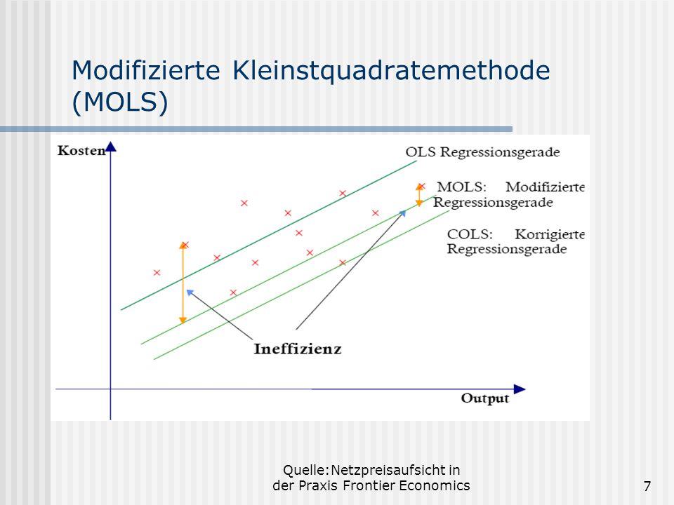 Modifizierte Kleinstquadratemethode (MOLS)