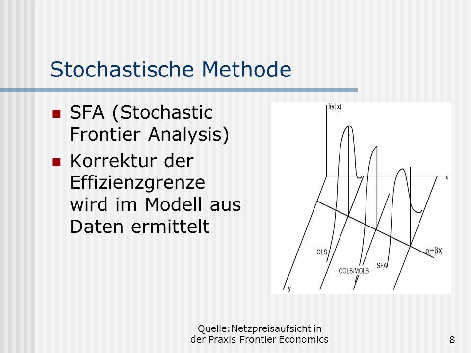 Stochastische Methode