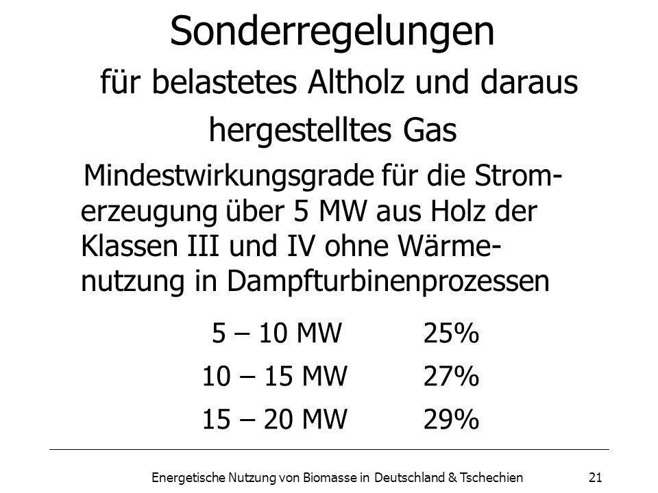 Sonderregelungen für belastetes Altholz und daraus hergestelltes Gas