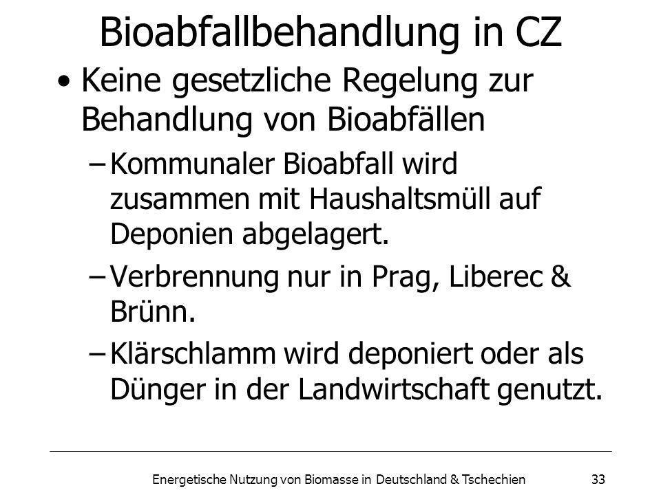 Bioabfallbehandlung in CZ