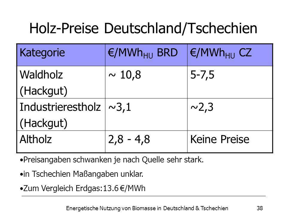Holz-Preise Deutschland/Tschechien