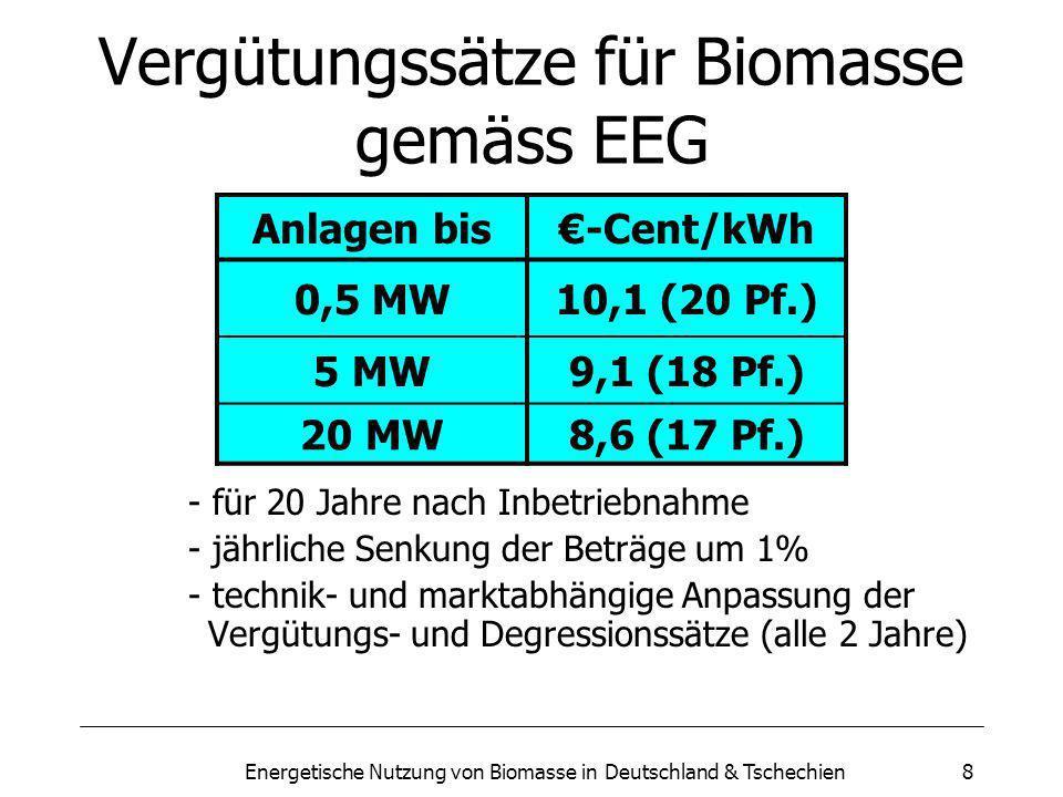 Vergütungssätze für Biomasse gemäss EEG
